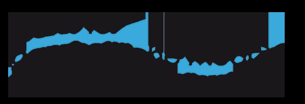 Logo Praxis für ganzheitliche Medizin